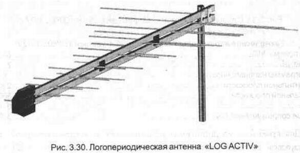 антенна ДМВ/МВ диапазонов